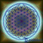 Mandala von Geistplan vom Zufallsmandalaspiel