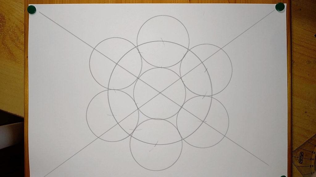Sieben Kreise