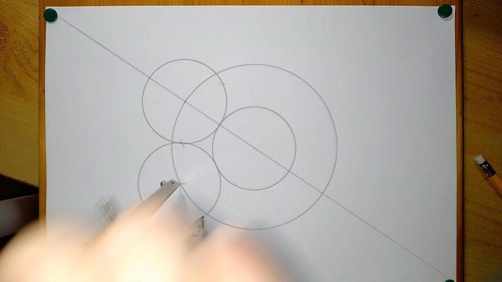 Mit dem Zirkel kreis machen