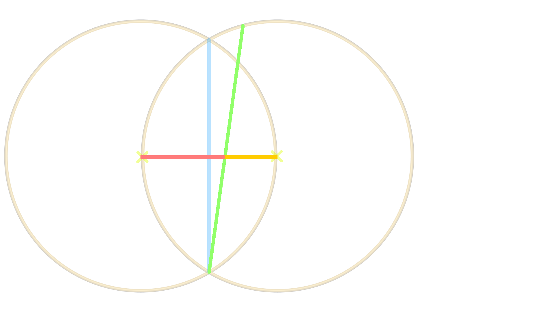 Bild zeigt 3 Kreise, 3 Linien, welche eine im goldenem Schnitt gekennzeichnet ist