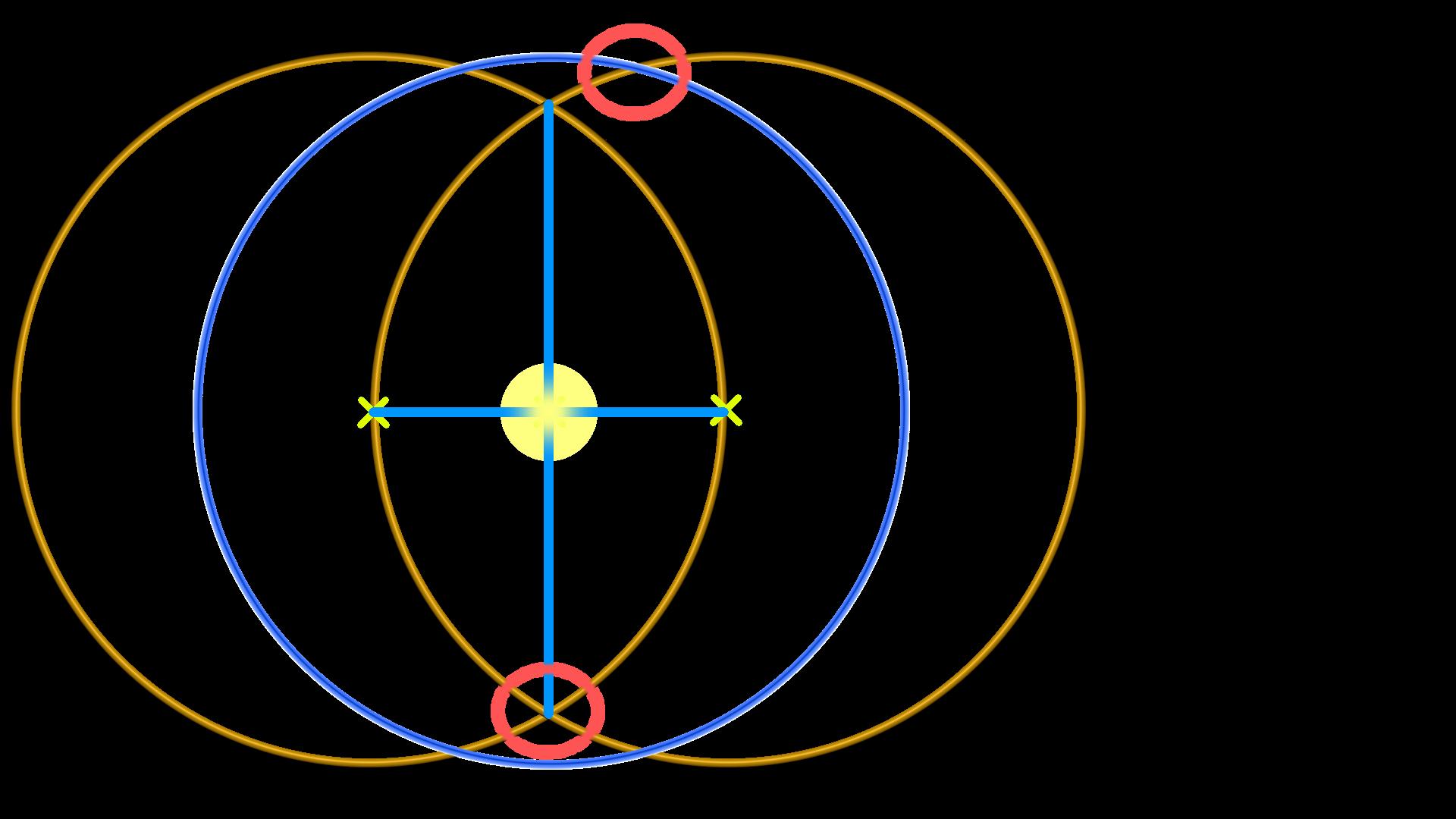 Bild zeigt drei Kreise, ein Kreuz und zwei Markierungen