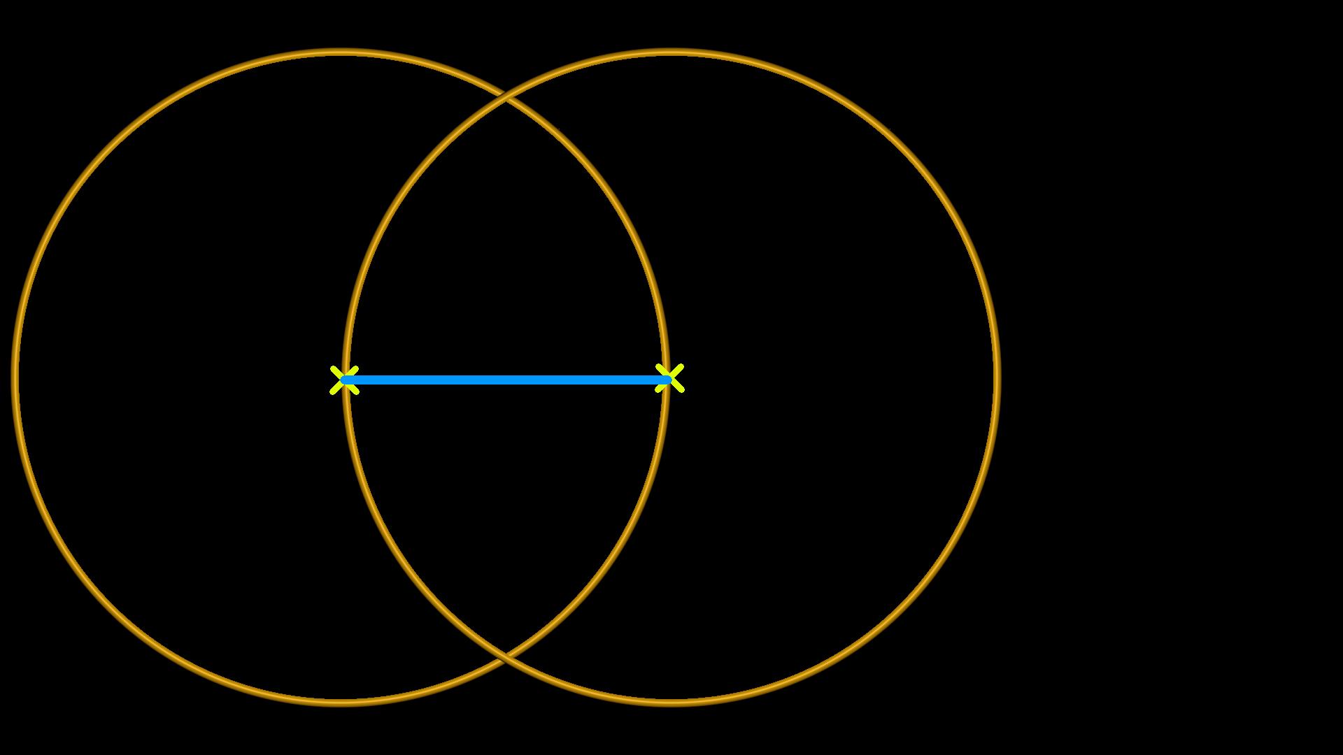 die Mittel Punkte der beiden Kreise werden verbunden
