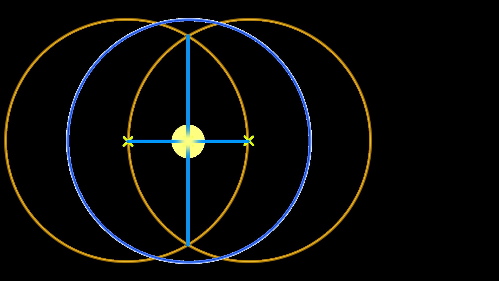 Bild zeigt 3 Kreise mit einem Kreis und Mittelpunkte