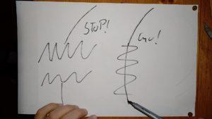 Bild mit einer Notiz: Stop an Go: