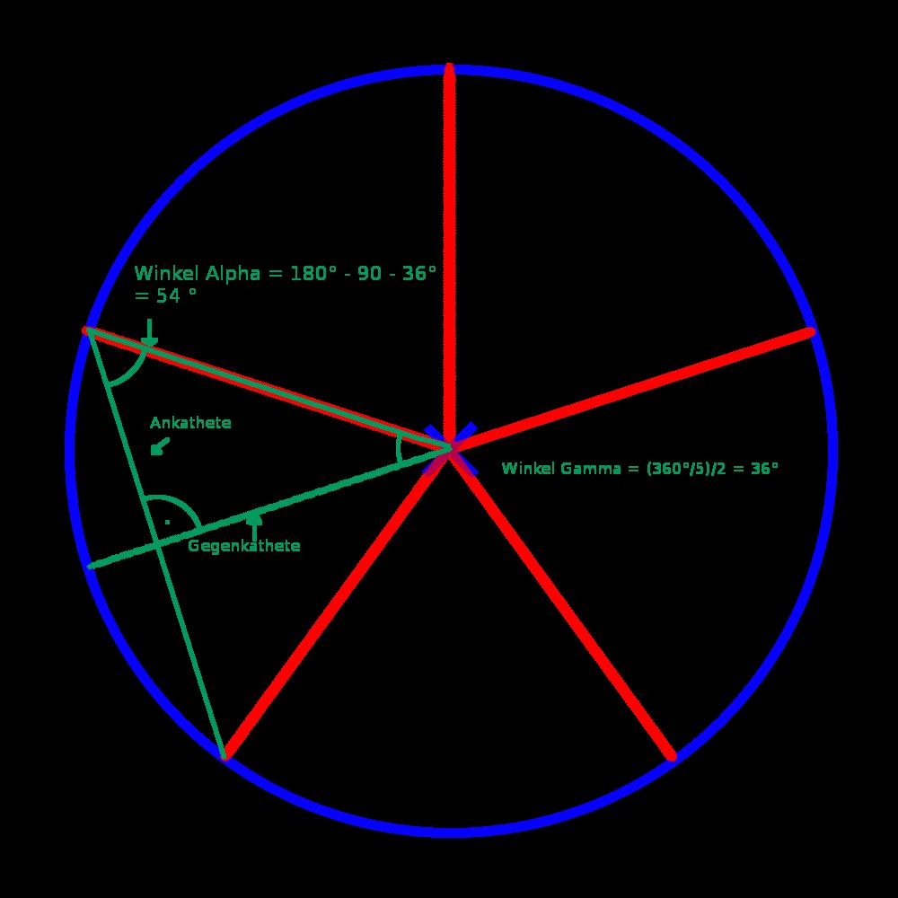 Erklärbild mit rechtwinkligen Dreieck, Wie man mit dem Kosinus die Ankathete bestimmt Anleitung - ein Pentagramm oder Fünfeck zeichnen