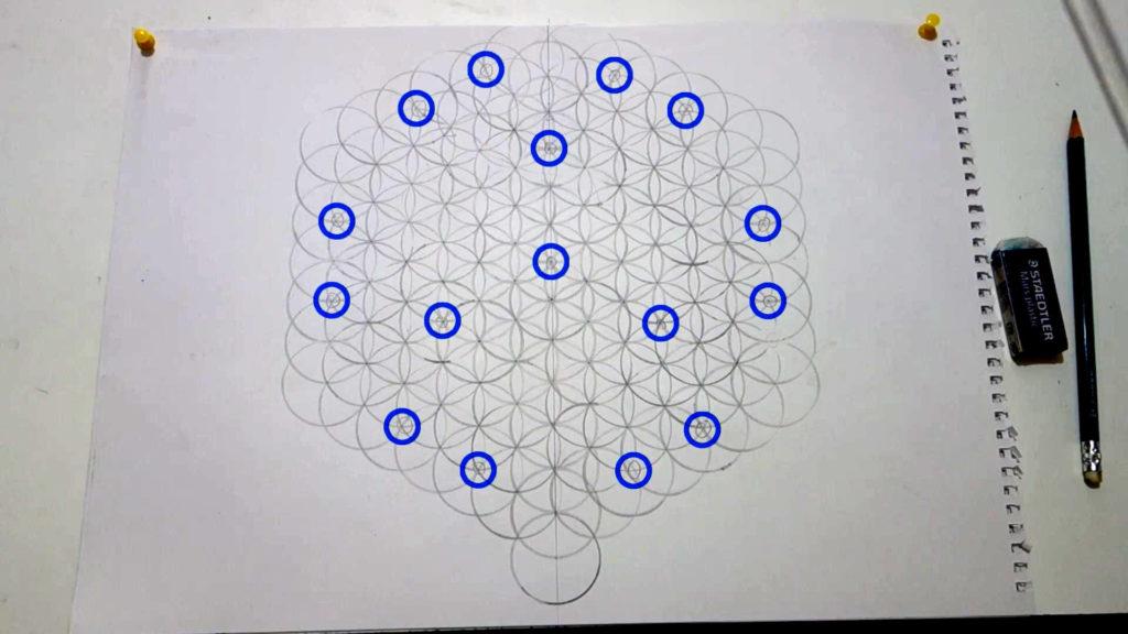 Bild von einer großen Blume des Lebens, auf der bestimmte Schnittpunkte als Markierung eingezeichnet wurden. Anleitung: einen Dodekaeder zeichnen